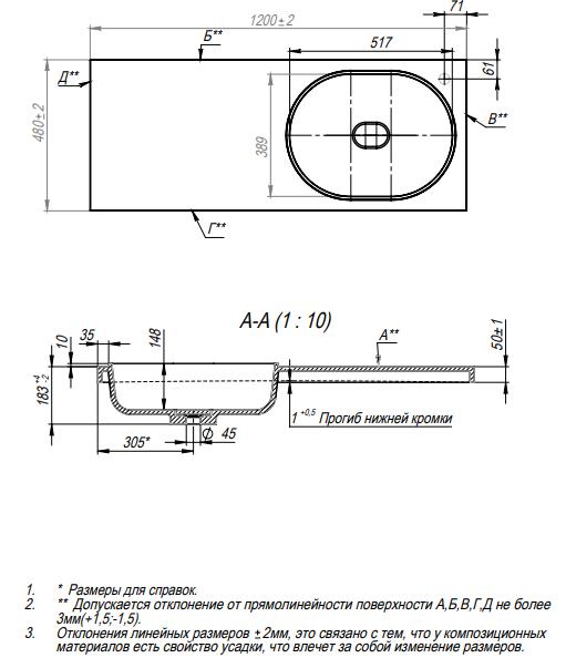 Раковина под стиральную машину Andrea Bruks Правая (отверстие под смеситель) 1200х480 мм