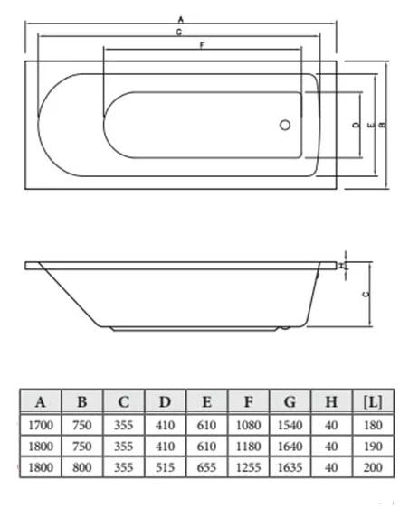 Акриловая ванна C-Bath Geba 170x75