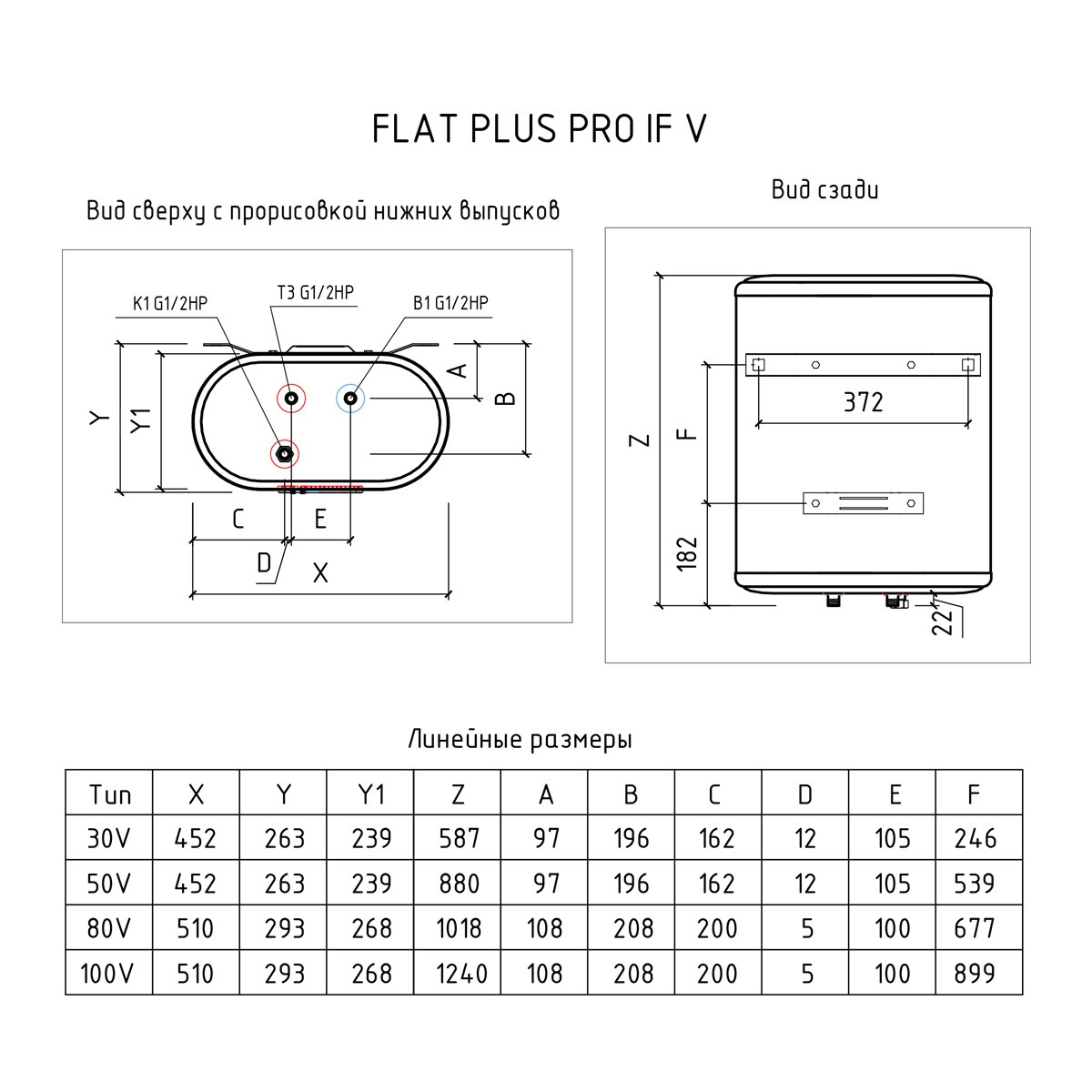 Водонагреватель THERMEX IF 50 V (pro) аккумуляционный электрический бытовой