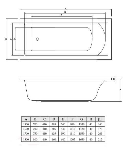 Акриловая ванна C-Bath Selena 150x70